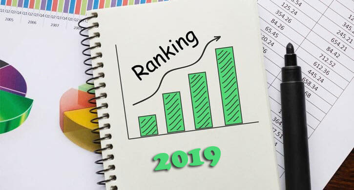 9 Unavoidable Factors to Rank Your Site in 2019